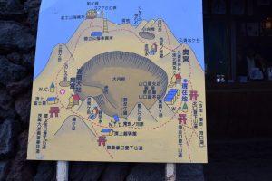 富士山山頂のおはち回り案内図